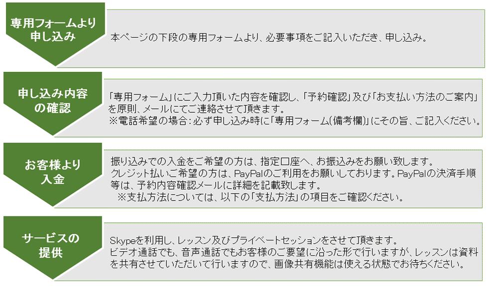 online_service_top